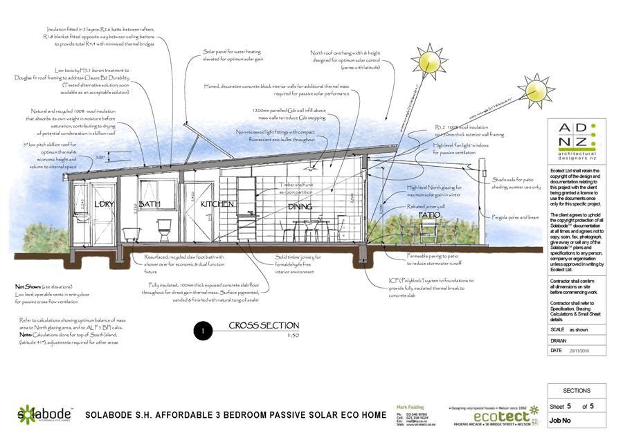 Skillion roofs nz slider img for Skillion roof house plans